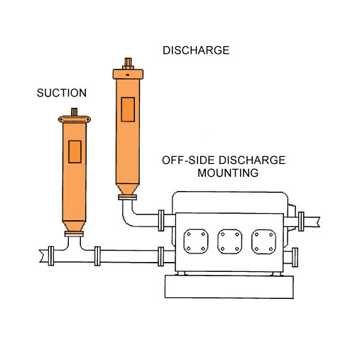 Discharge Pulsation Dampener and Suction Pulsation Dampener with Off-Side Discharge Mounting